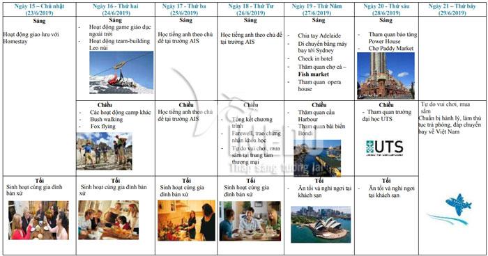 Du học hè Úc tại Adelaide – 3 tuần khám phá nước Úc