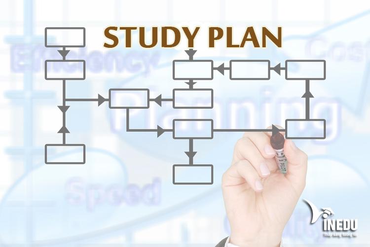 Kế hoạch du học Thụy Sĩ