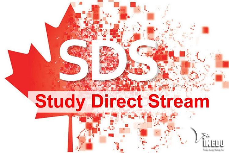 Sự thay đổi mới nhất của chương trình du học Canada diện visa SDS