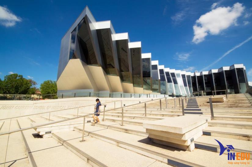 Đại học Quốc gia Úc